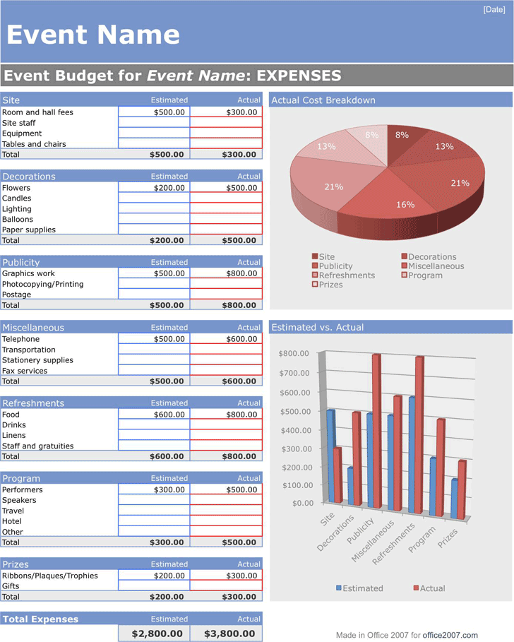 Event Budget Template 4 | Event planning design, Event ...
