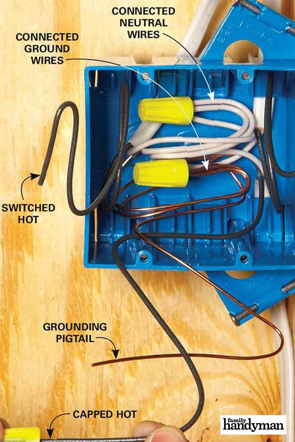 12 Tips For Easier Home Electrical Wiring Home Electrical Wiring Wire Switch Electrical Wiring