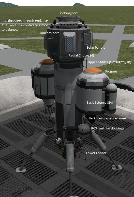 Dunar lander. | Kerbal space program, Space travel, Space ...