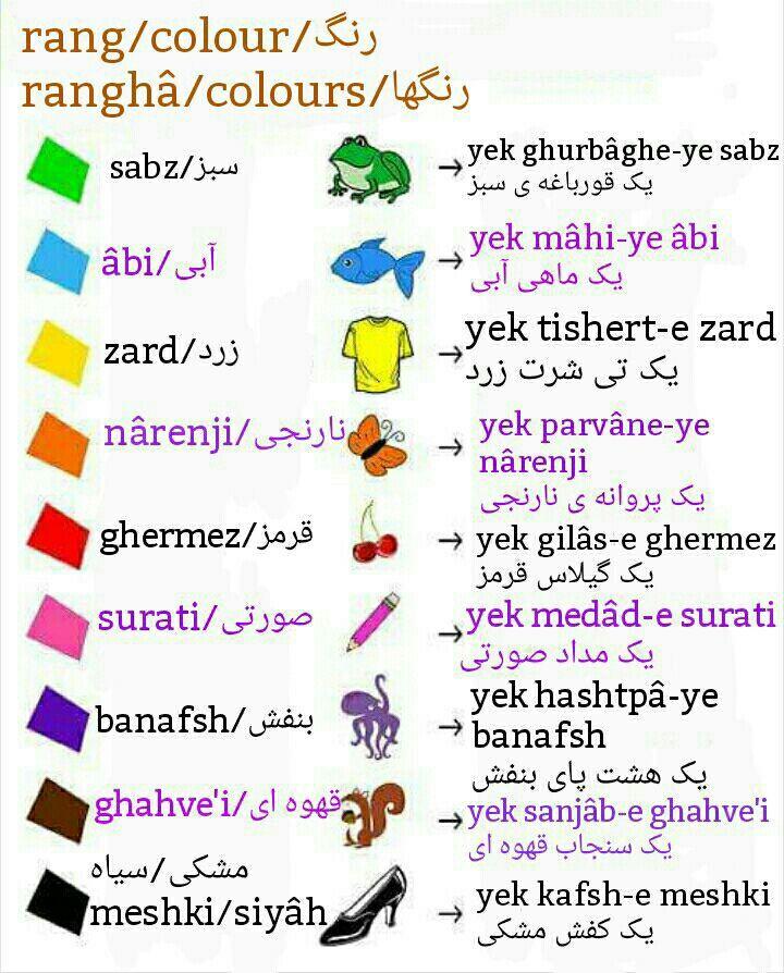 Pin von Learn Arabic Now auf Learn Arabic | Pinterest | Persisch ...