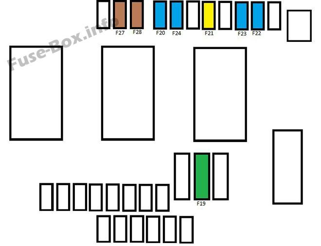 Under Hood Fuse Box Diagram Citroen C4 2011 2012 2013 2014