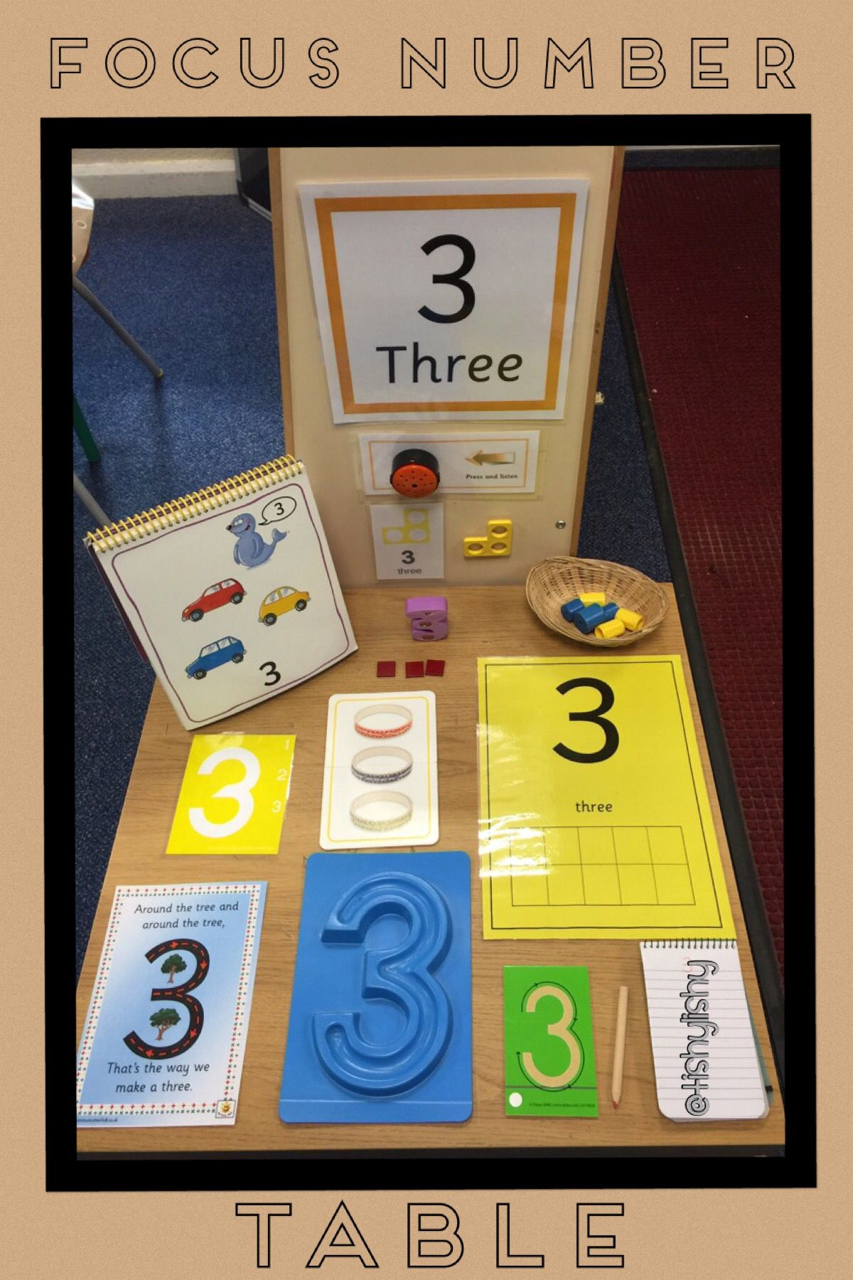 Our New Number Focus Table Intend To Have A Different