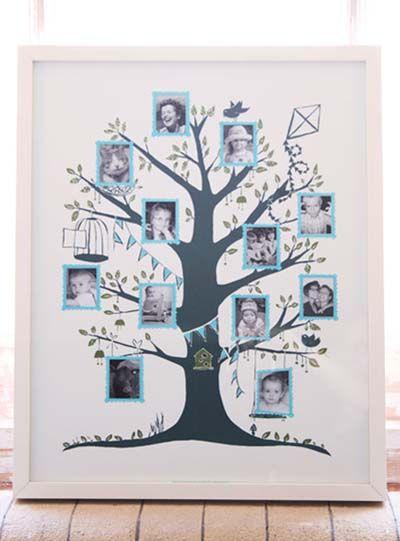 Arbre Genologic Familytree Ldsfamilysearch Family Tree Project