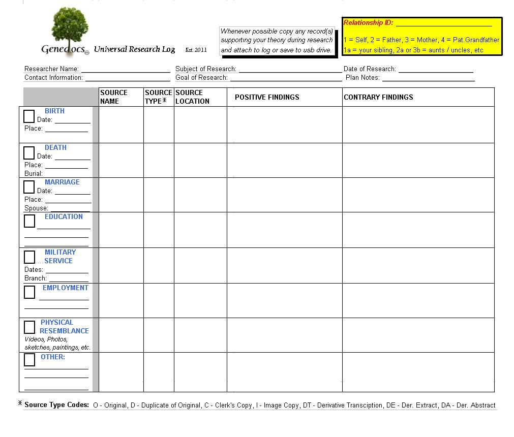 Genedocs Improved Research Log V 3 Try It And Quickly Find Out