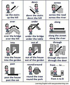 Prepositions of place with pictures   Grammar lessons, English ...