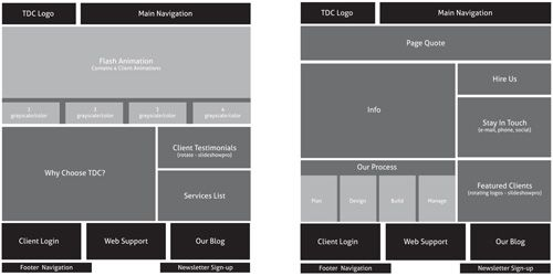 Good Wireframe Examples - Google Search
