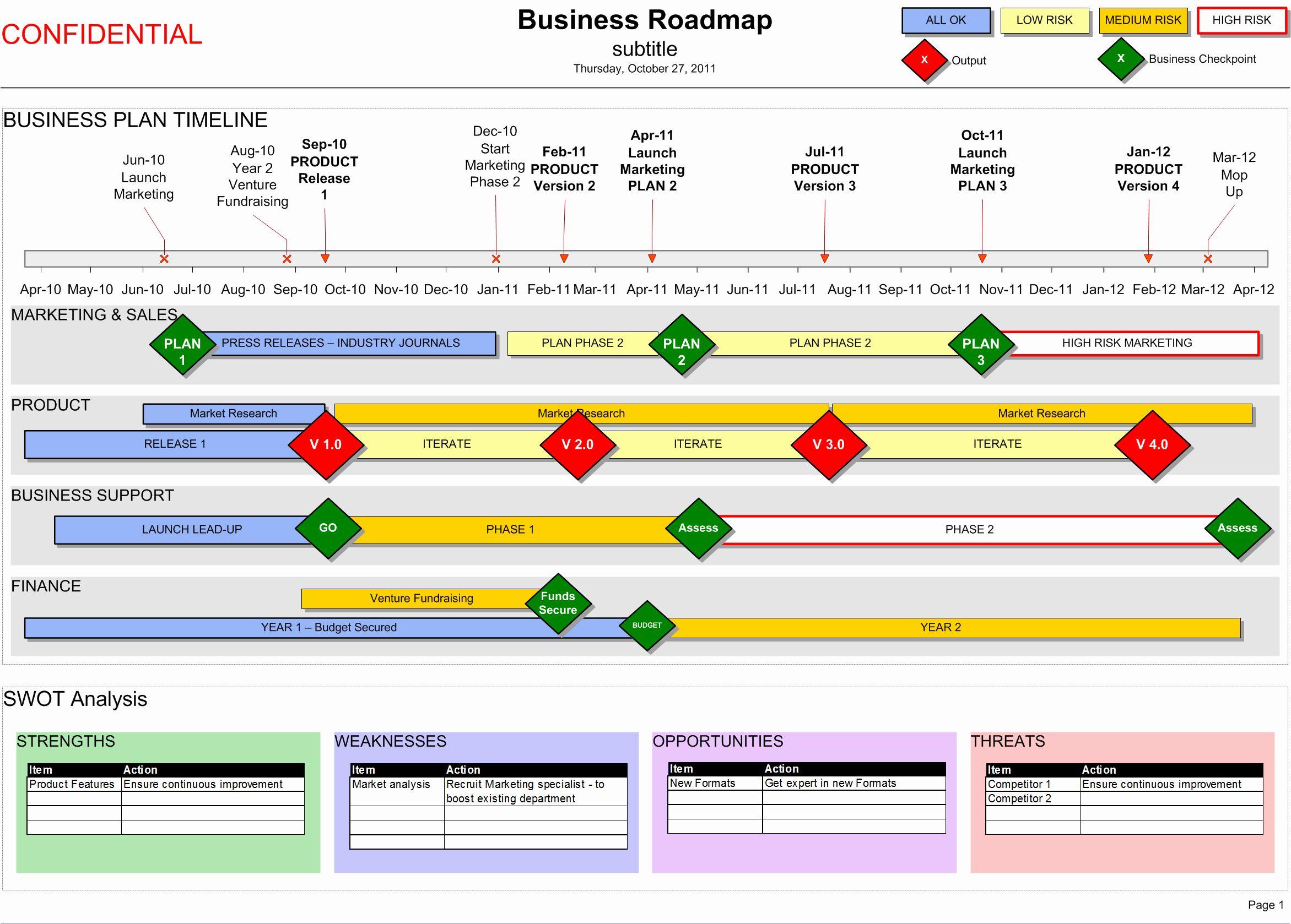 Strategic Plan Timeline Template Inspirational Business Roadmap
