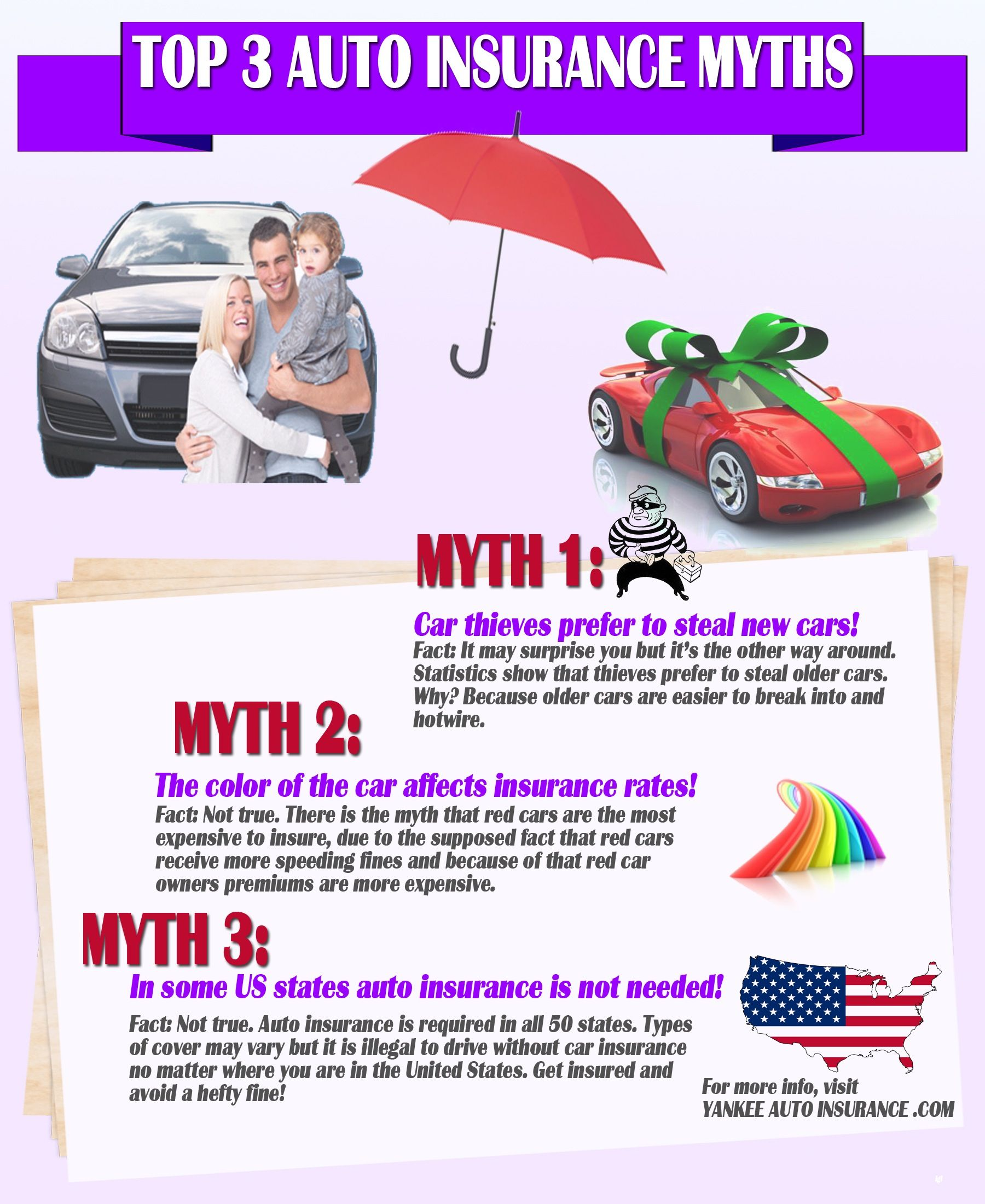 Debunking The Top 3 Auto Insurance Myths Car Insurance