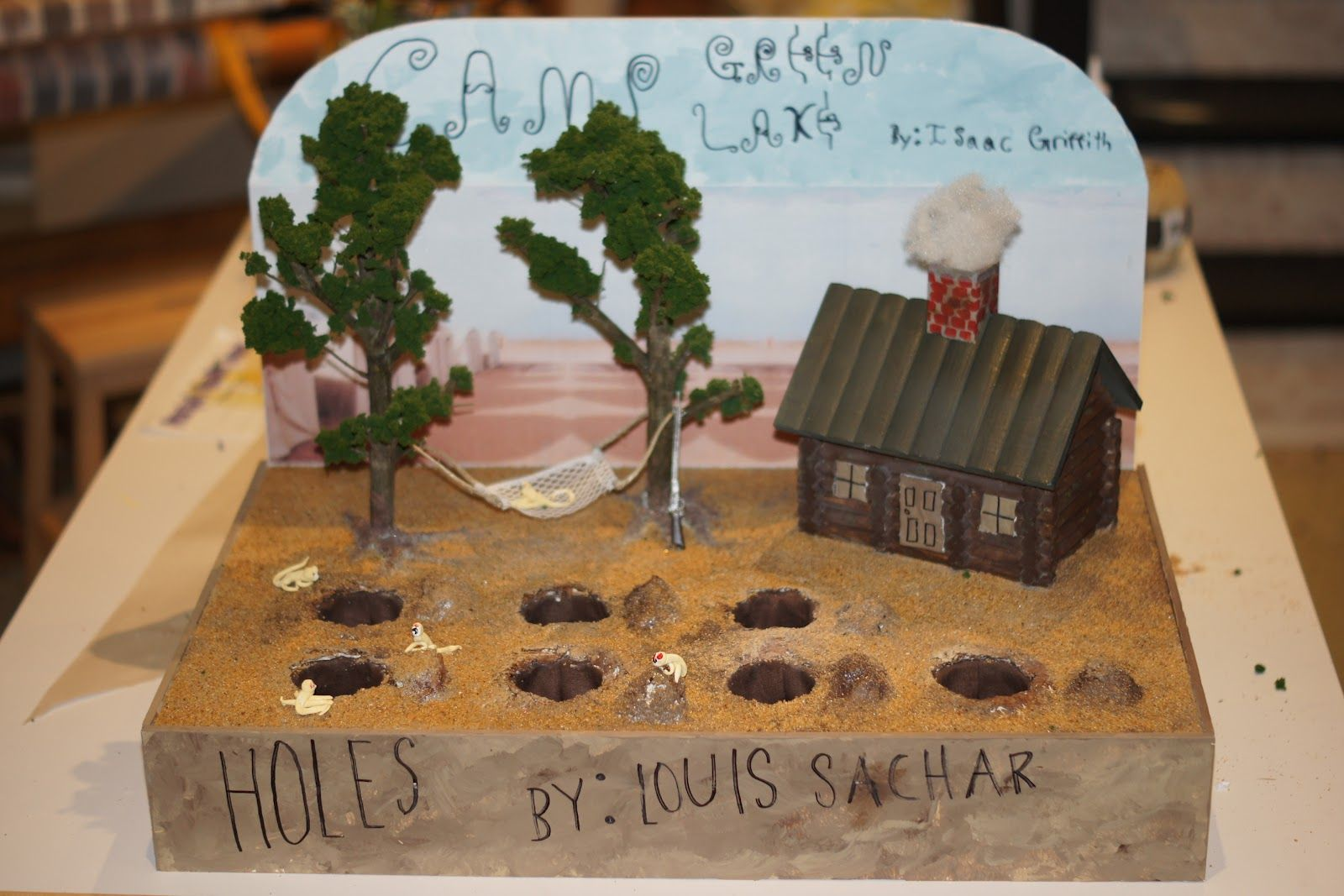 projects for the book holes - Google Search