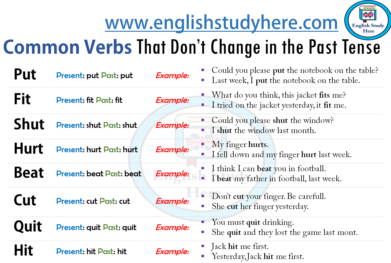 Common Verbs That Don T Change In The Past Tense
