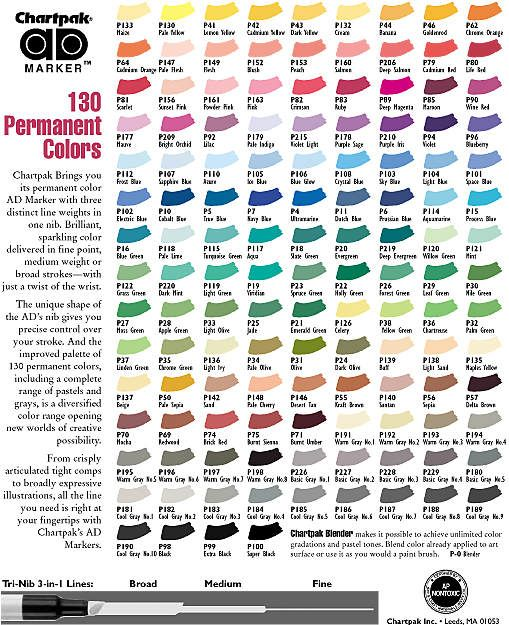 Types Of Include Prismacolor