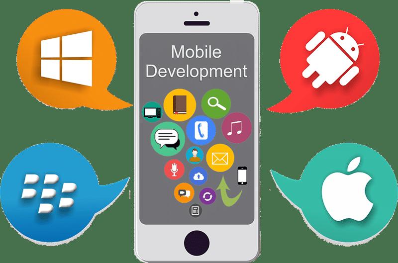 Mobile Application Developer Iphone App Development Mobile App Development Mobile App Development Companies