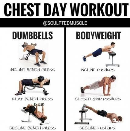 57 best ideas for free weight workout for men chest with