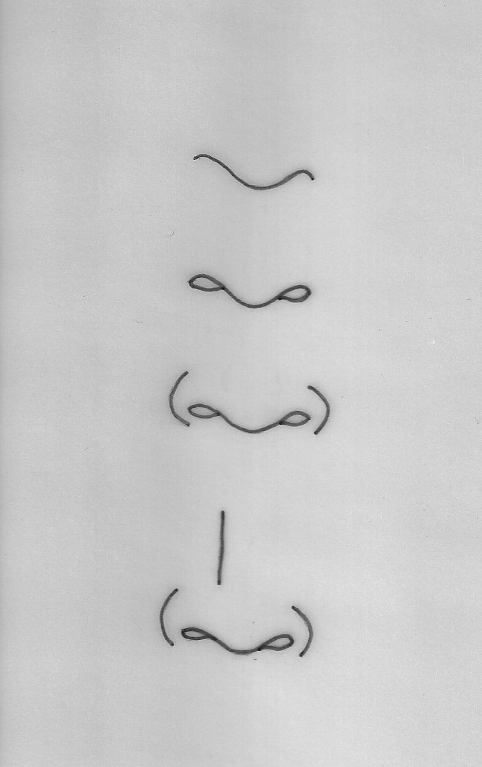 Drawing a nose...what students majorly struggle with!