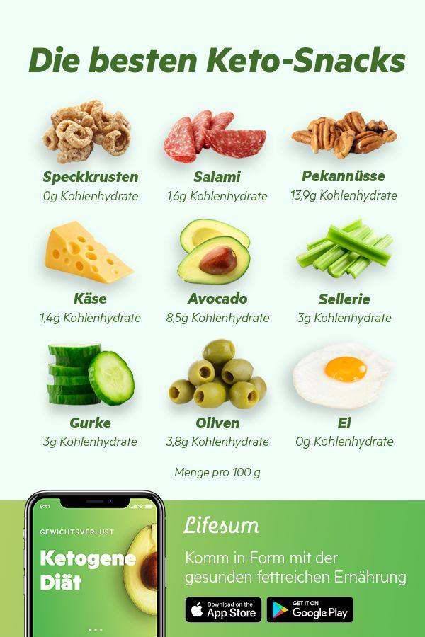 Snack dietetici chetogeni – Sbarazzati di quei chili in più e aumenta il tuo metabolismo!