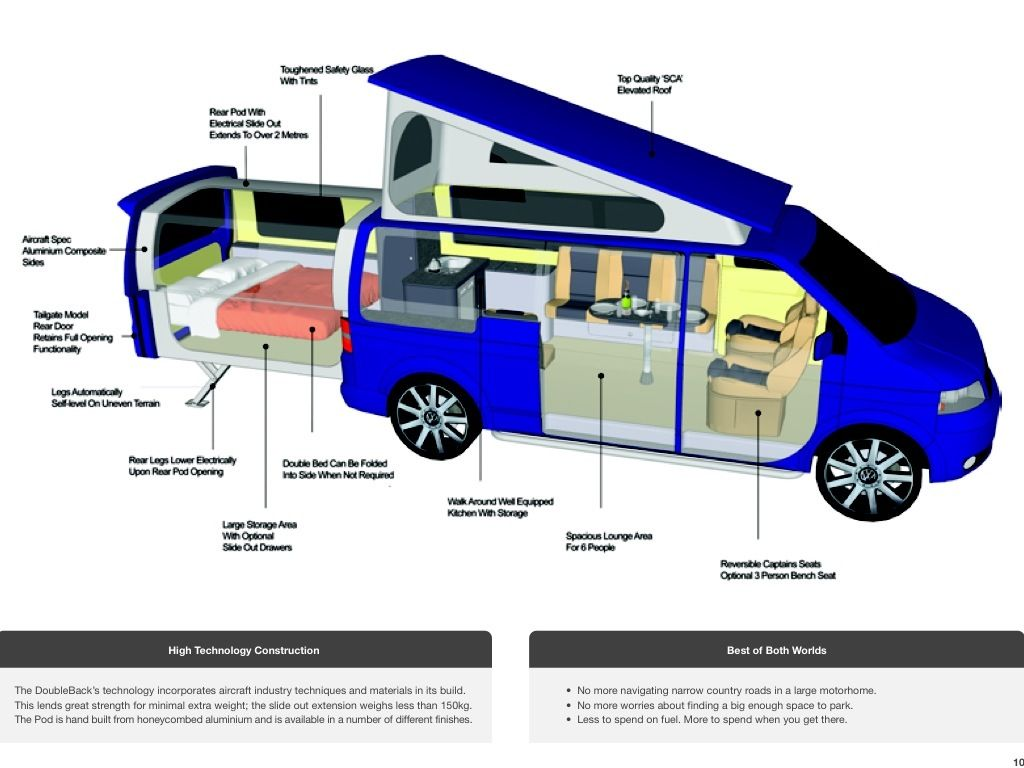 a224e56f38135b637a8c7e5b6630a69b 1024 768 vehicules pinterest camping car fourgon et. Black Bedroom Furniture Sets. Home Design Ideas