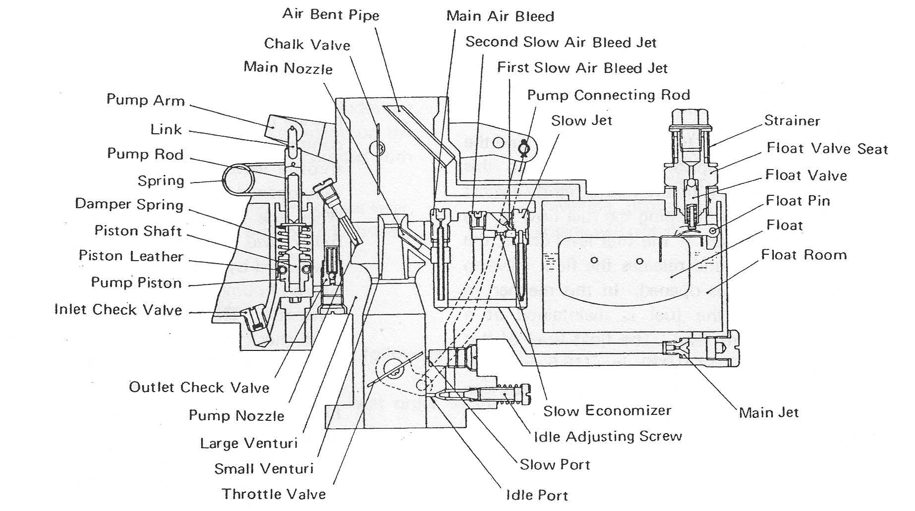 Tecumseh 3 5 Hp Carburetor Diagram User Guide Small Engine Tecumseh Engineering