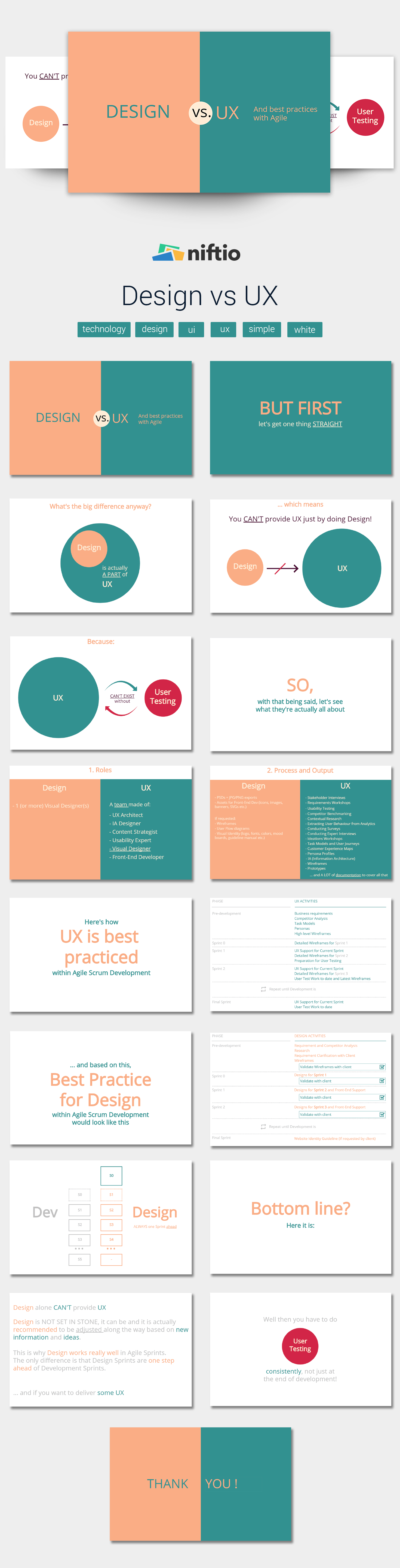 Design vs User Experience | Technology Presentation Templates ...