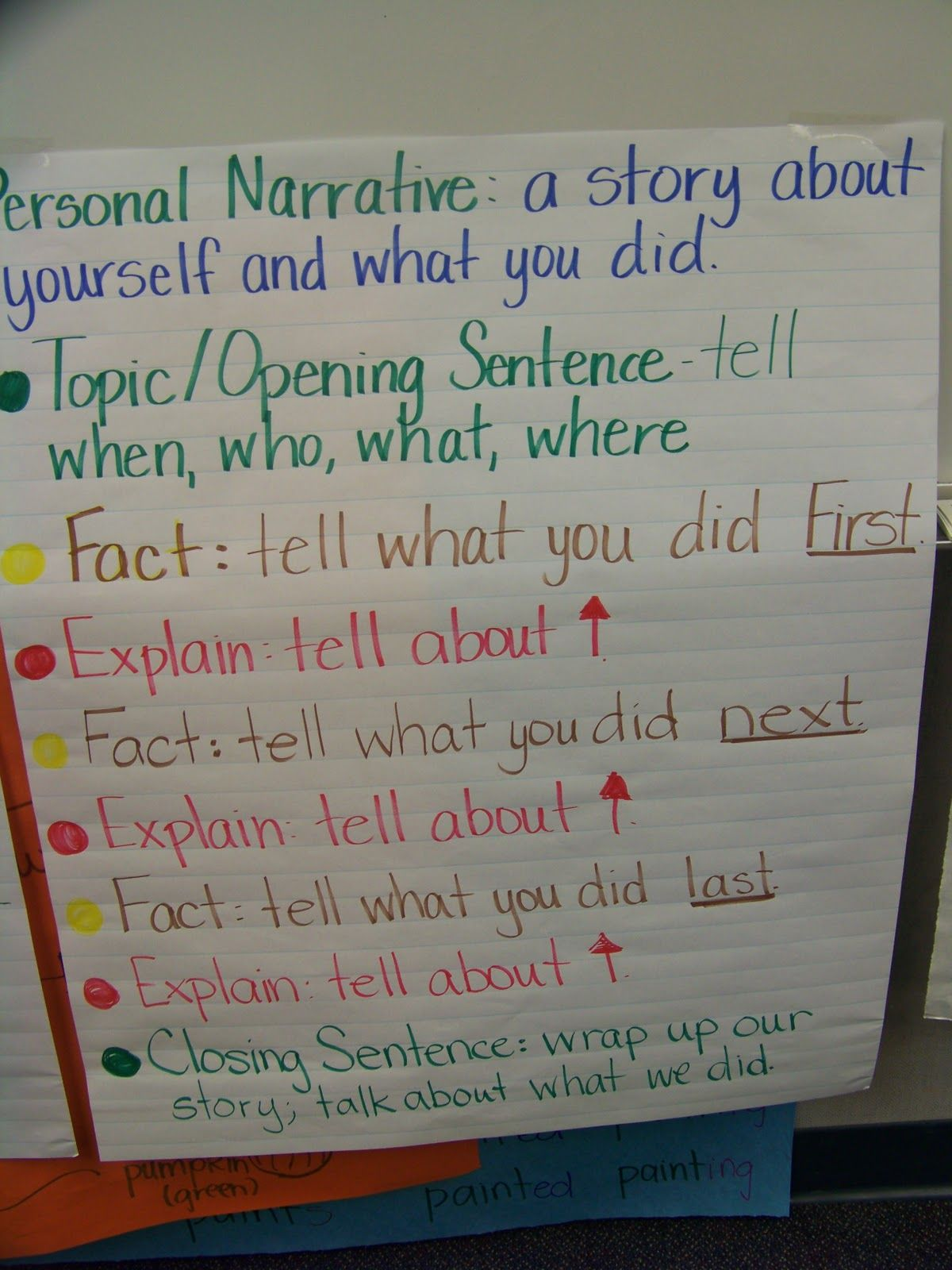 personal narrative anchor chart for middle school - google search