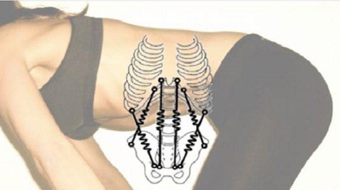 Cómo tonificar los músculos abdominales con un ejercicio infalible para realizar en casa