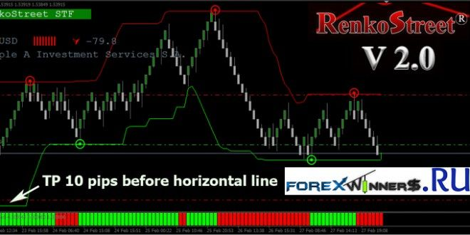 Pin By Ahmed Forex On Forexwinners Net Forex Trading Strategies