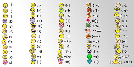 Smiley Emoticons Text Meanings Smiley Emoticons Text Meanings