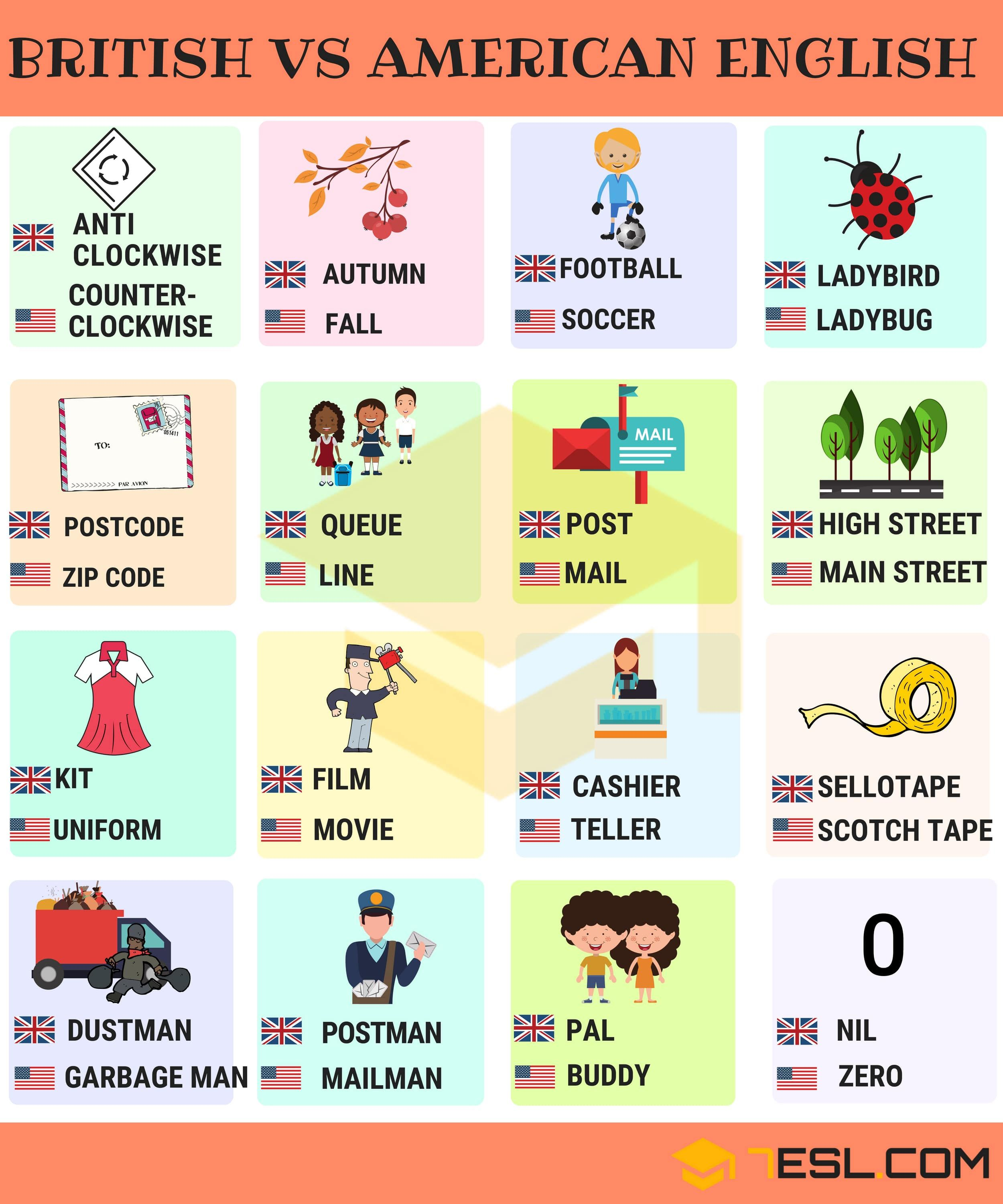 Differences Between British And American Terms With Images