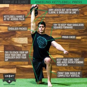 Kettlebell Workouts: Exercises & Training Plans | Ejercicios ...
