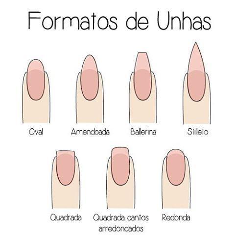 Photo of Wie ist deine Nagelform? #nailsshape