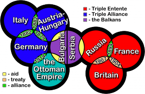 This picture shows the alliances made in world war 1 europe was this picture shows the alliances made in world war 1 europe was filled of alliances and defensive pacts waiting to jump in action fandeluxe Choice Image