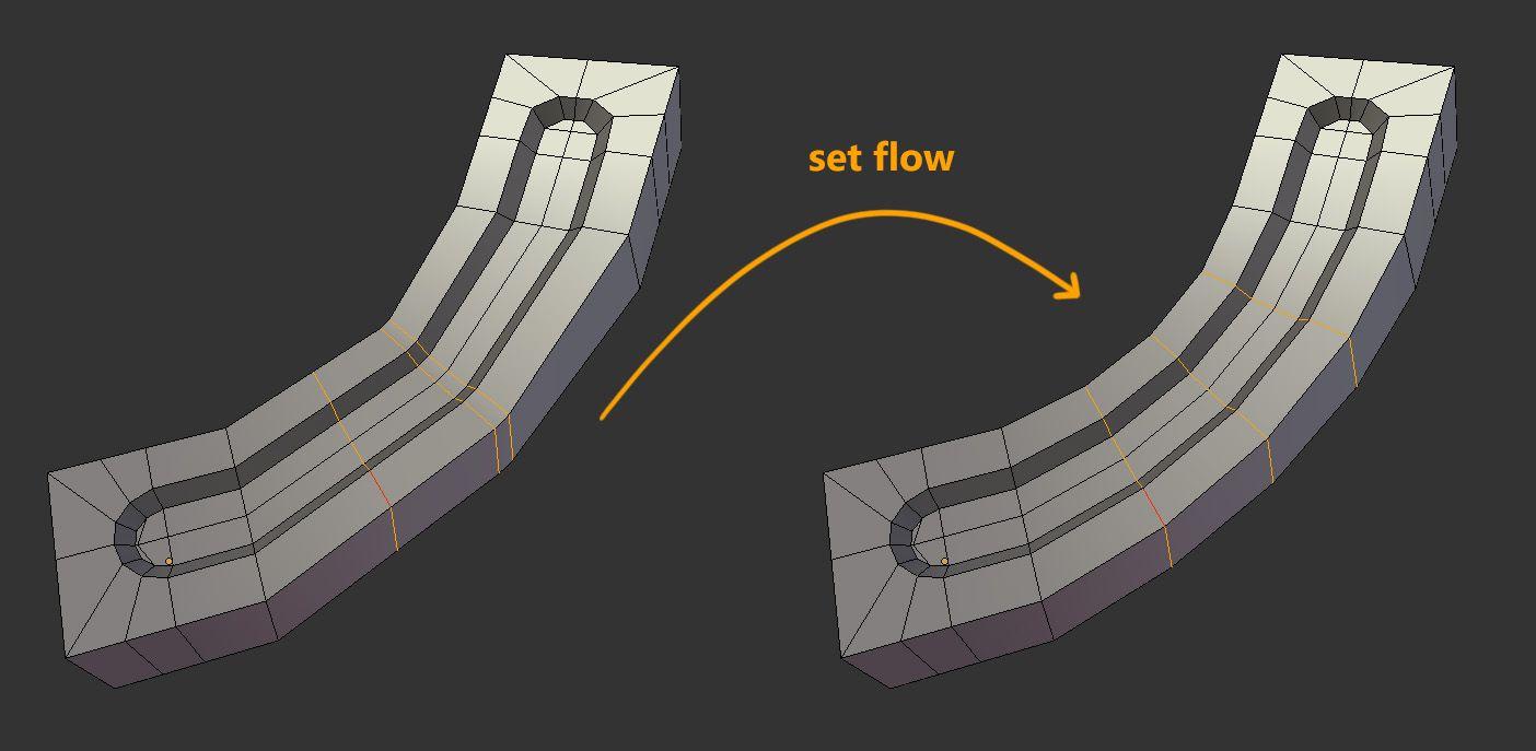 GitHub - BenjaminSauder/EdgeFlow: Blender tools for working