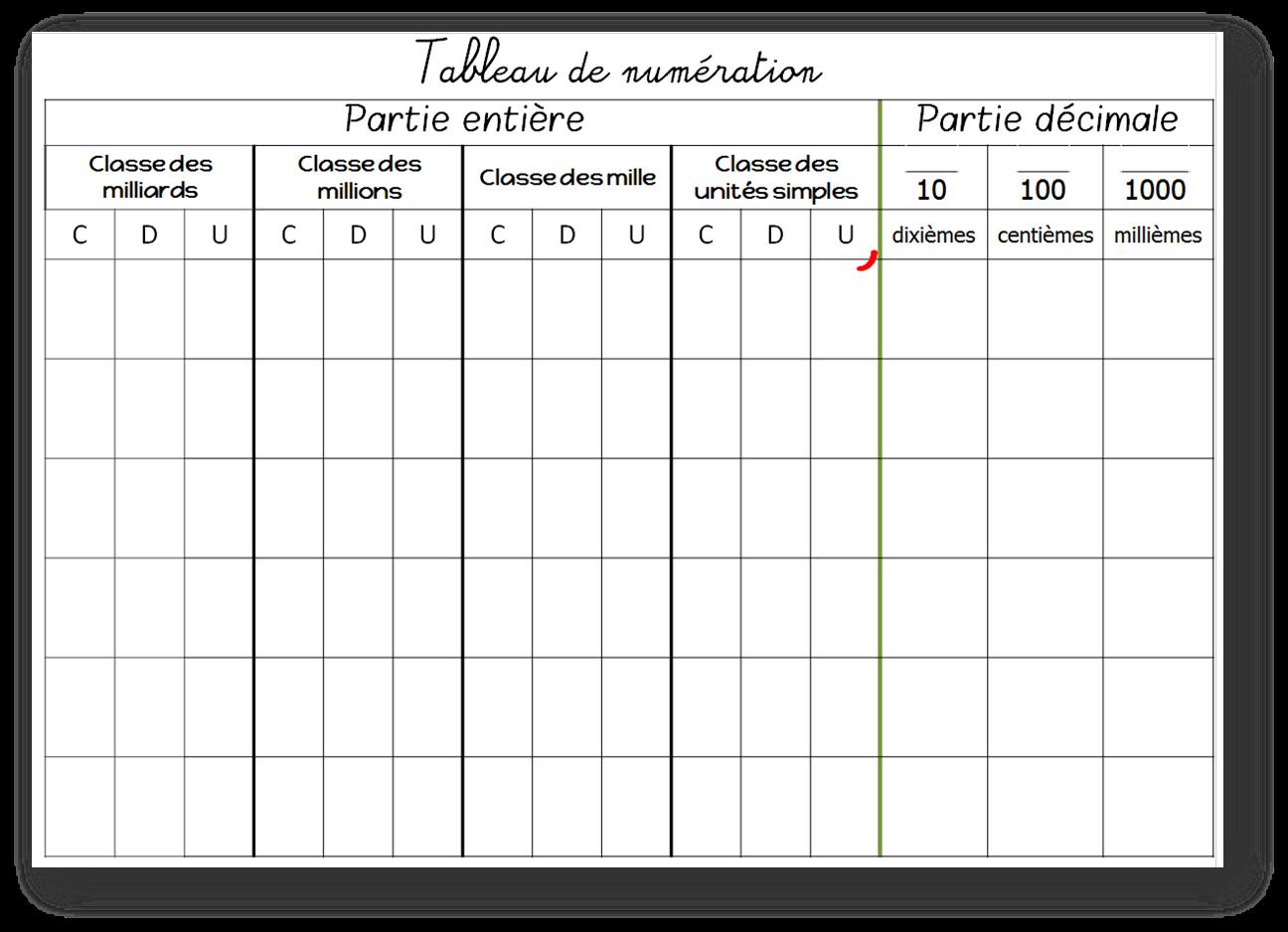 Tableau de numération | Tableau de numération, Tableau des nombres, Tableau  de valeur