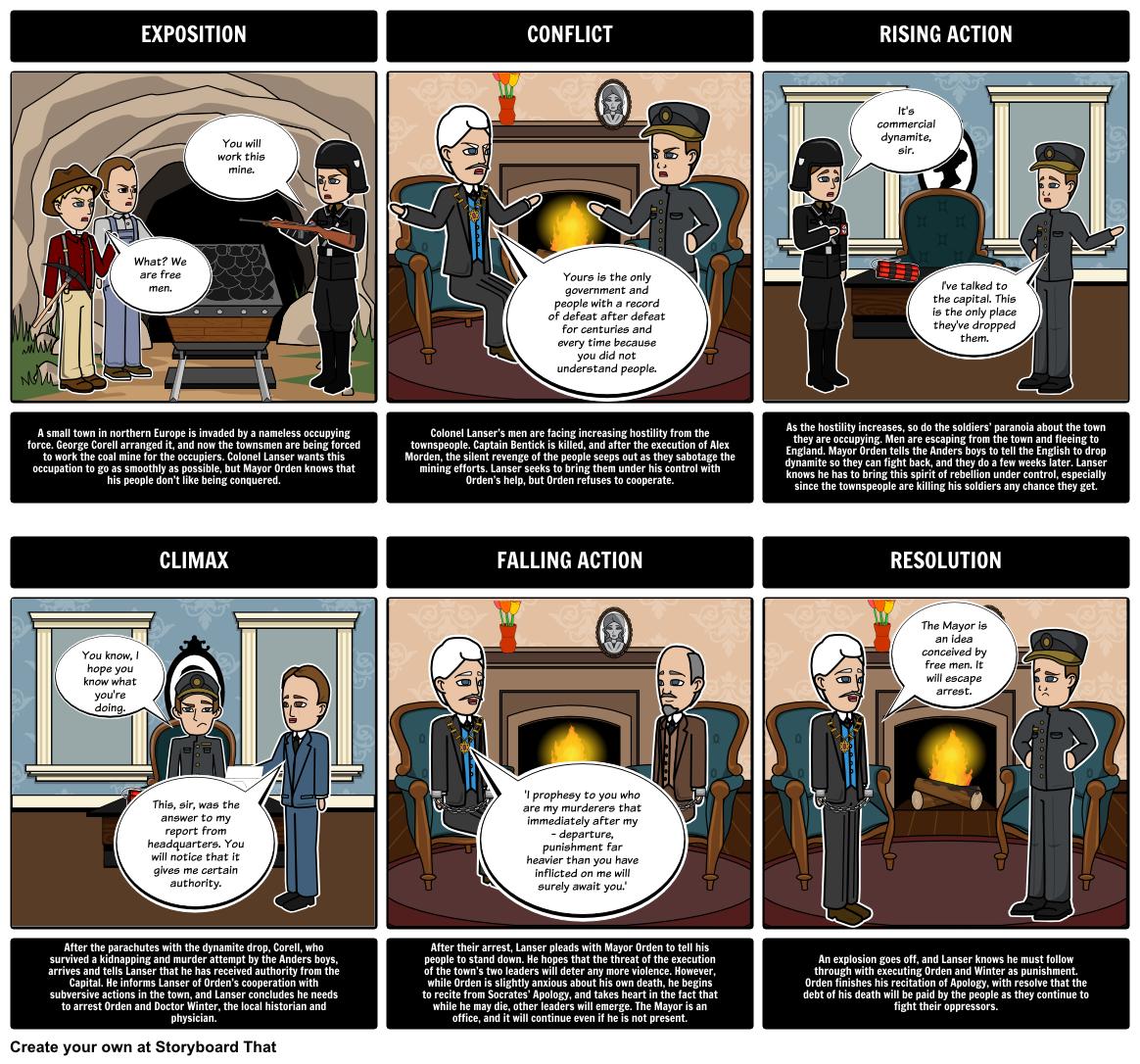 The Moon Is Down By John Steinbeck Plot Diagram Digital Storytelling Fun Activities