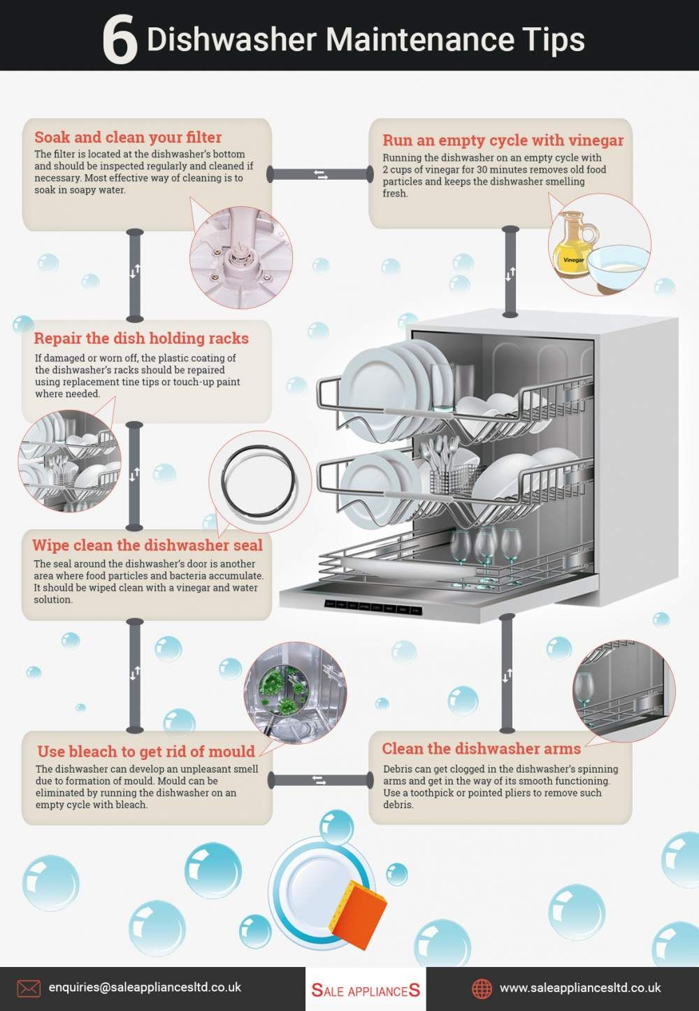 Simple Dishwasher Maintenance Tips Infographic Portal Dishwasher Repair Dishwasher Smell Best Dishwasher