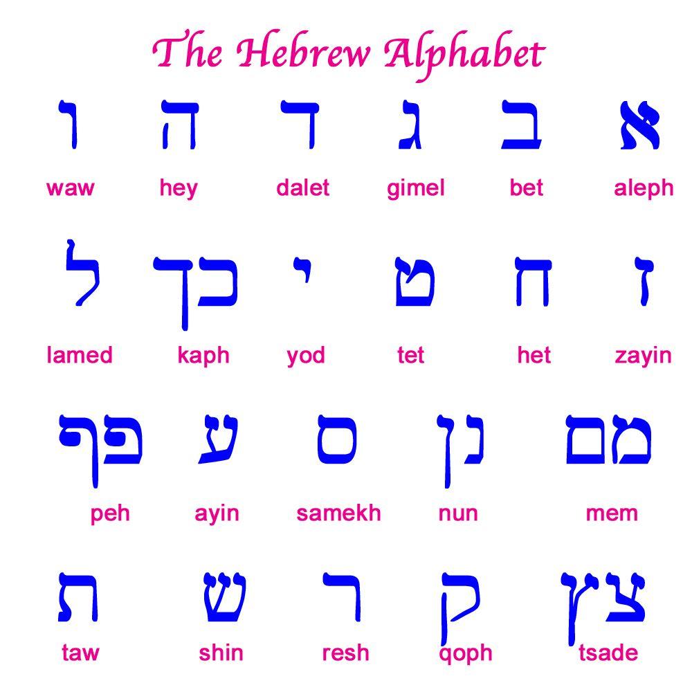 Learn to speak phoenician
