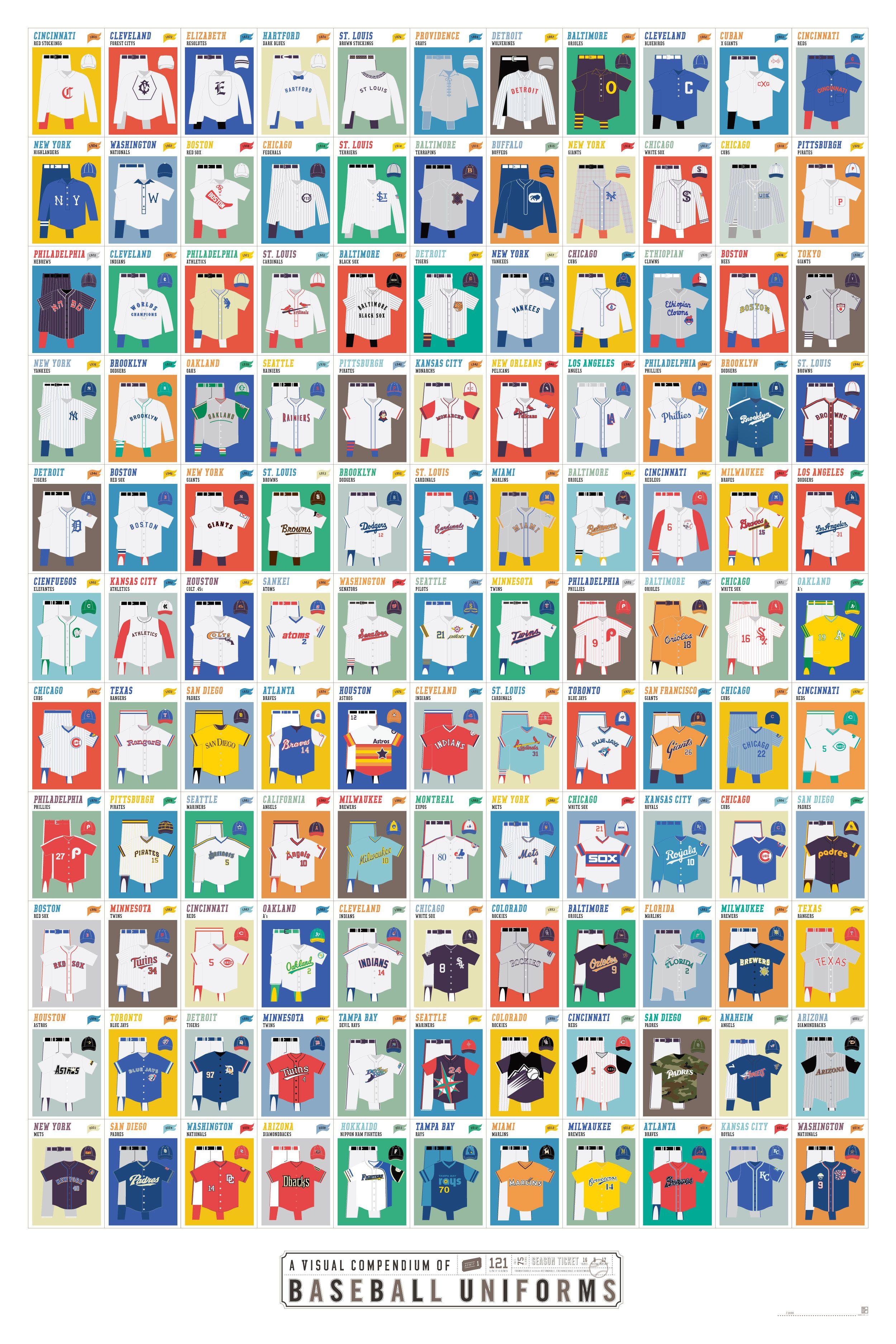 A Visual Compendium Of Baseball Uniforms Baseball Uniforms Mlb
