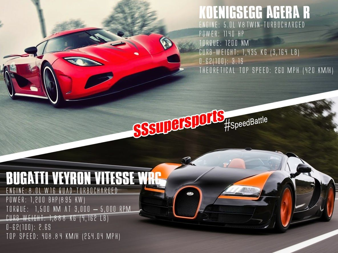 Koenigsegg agera r vs bugatti