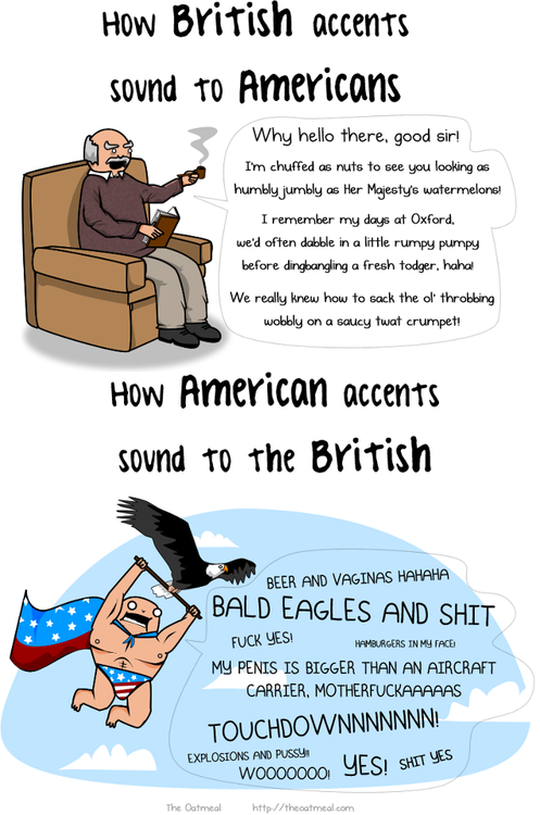 British vs. American accents English Pronunciation