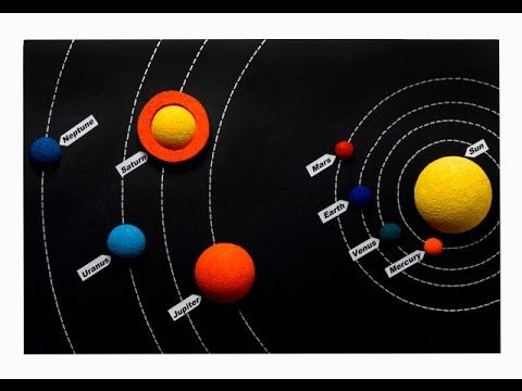 How to make Solar System (3D Model) - YouTube | Système ...