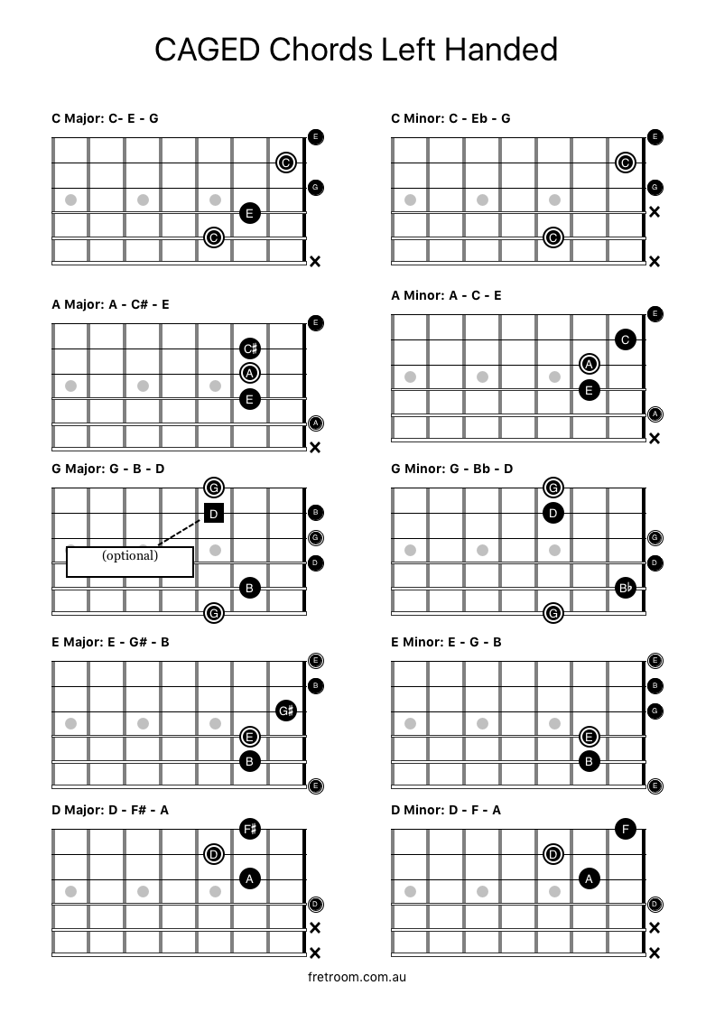 Fretroom Guitar Tabs Songs Left Handed Guitar Chord Chart