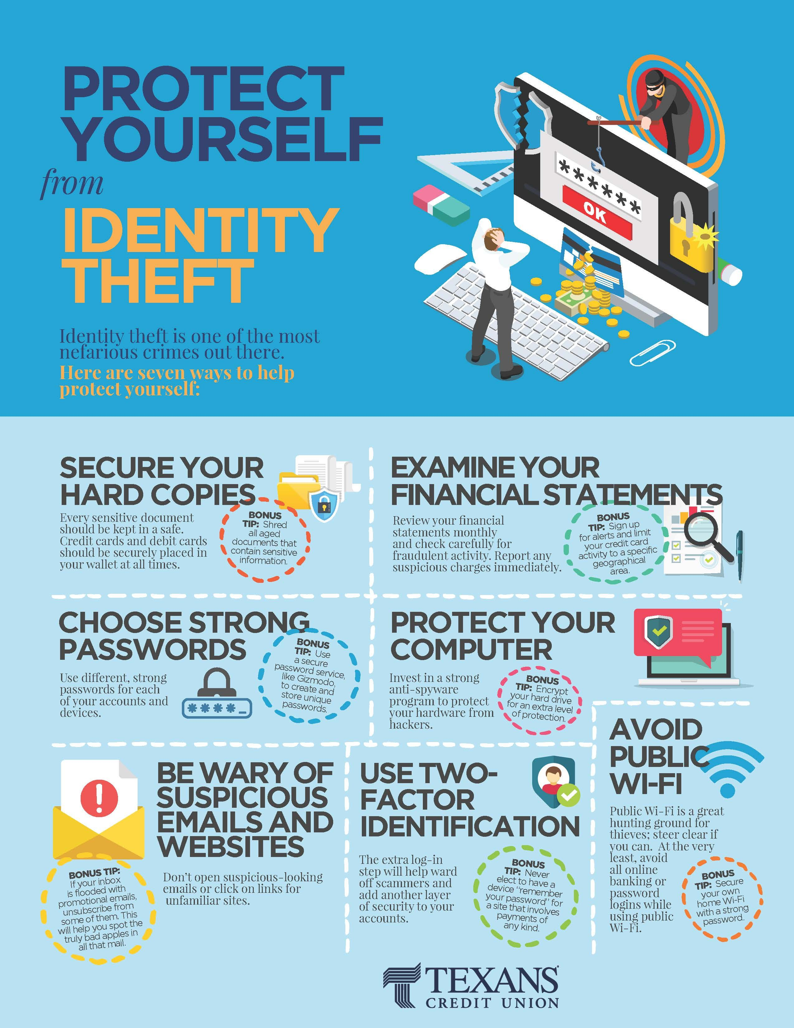 Protect Yourself Against Identity Theft With These Tips