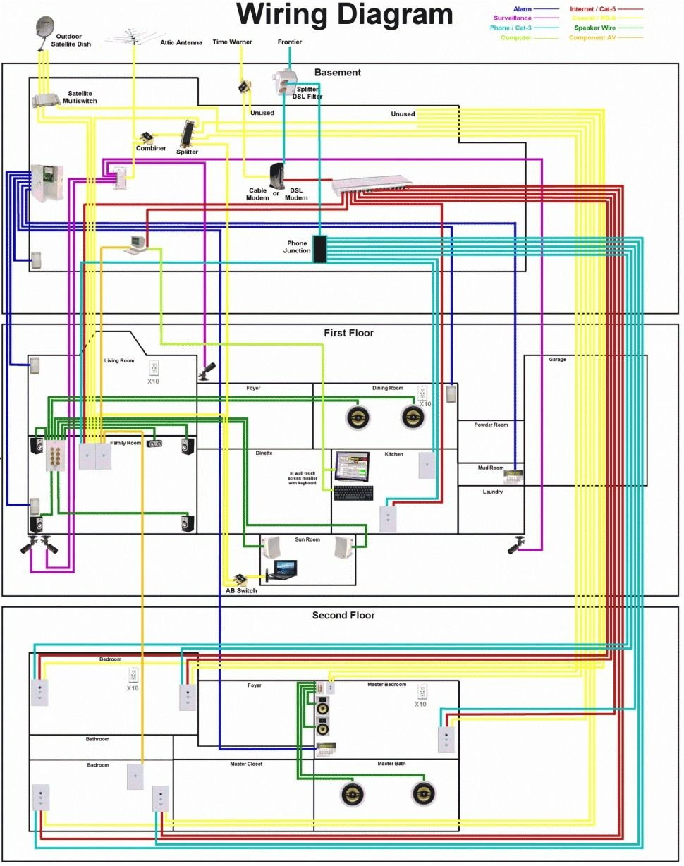 residential electrical wiring diagram example wiringdiagram org rh pinterest co uk