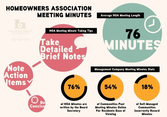 Have you ever been assigned the task to write hoa meeting minutes have you ever been assigned the task to write hoa meeting minutes learn how and thecheapjerseys Images