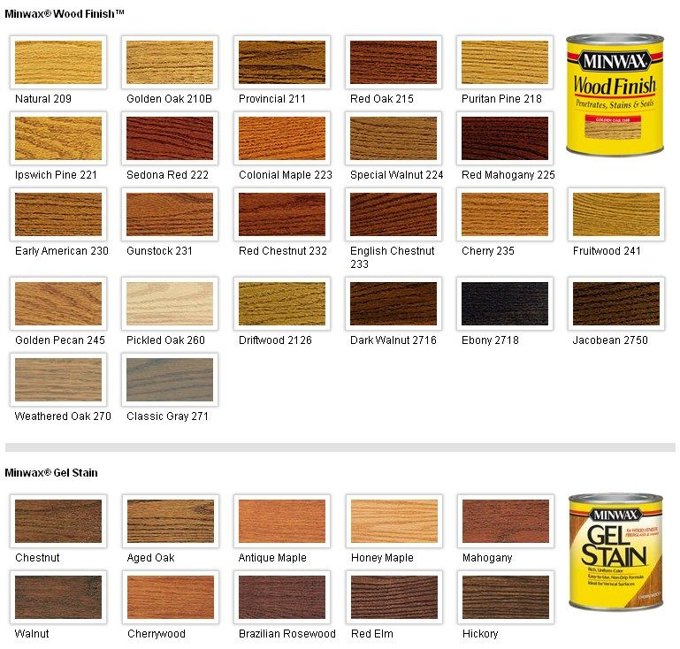 New Colours Oak Option Retail Store Merchandising