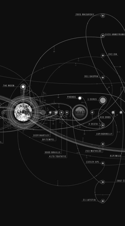 The Chart Of Cosmic Exploration In 2019 Space Astronomy