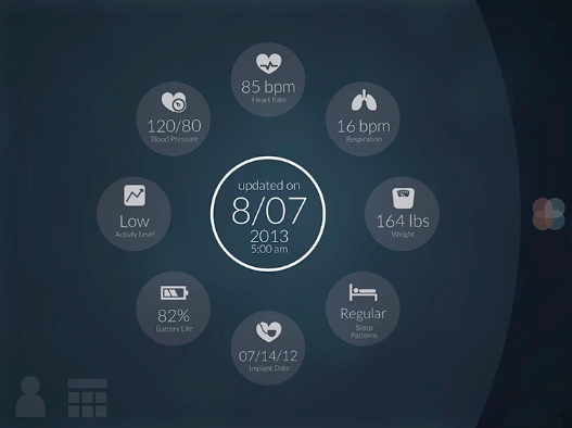 The Ultimate Quantified Self Device Already Exists A Defibrillator Quantified Self Sleep Pattern Heart Problems