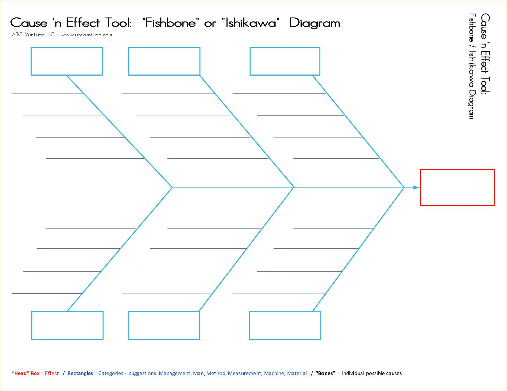 029 Blank Fishbone Diagram Template Word Of Unforgettable With Regard To Blank Fishbone Diagram Template Word Best Template Ideas En 2020