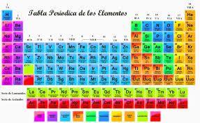 Resultado de imagen para imagenes de la tabla periodica tareas resultado de imagen para imagenes de la tabla periodica urtaz Images