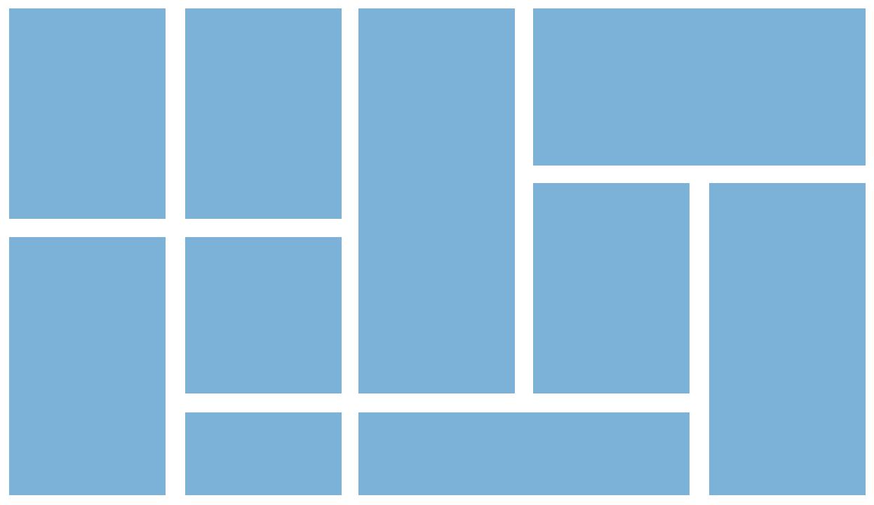 The Flexbox (flexible box) CSS layout module is still very