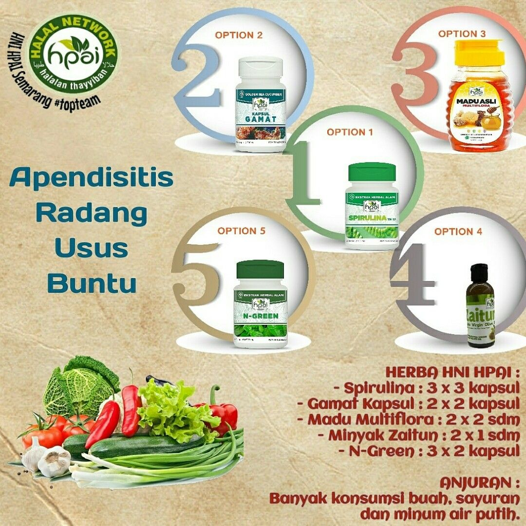 Apendisitis Radang Usus Buntu Ikhtiar Sehat Dan Halal Dengan Herba Hni Hpai Berkualitas Apendisitis Radangususbuntu Order Wa Herba Kesehatan Alami Resep